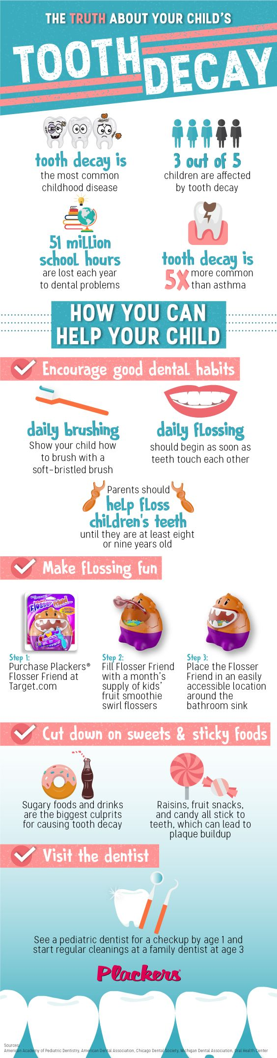 Did you know childhood tooth decay is the number one chronic childhood illness? Check out this infographic for tips to keep kids' teeth clean and mouths healthy!