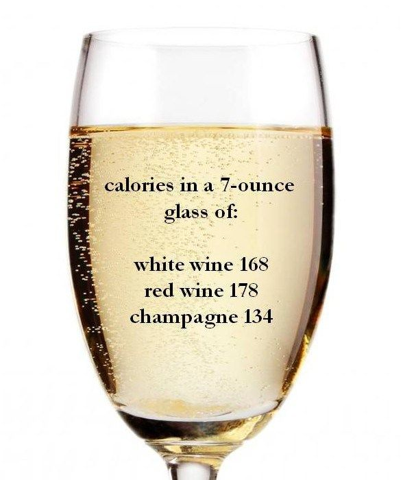 fizzmas fun fact! calories in champagne |