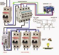 Esquemas eléctricos: Inversor modular generador monofasico