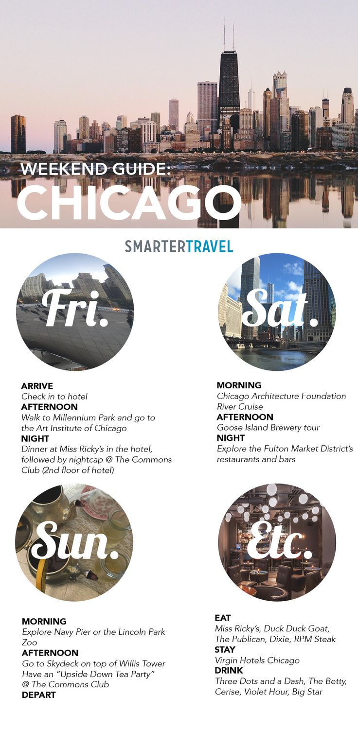 Here's how to do a weekend in Chicago.