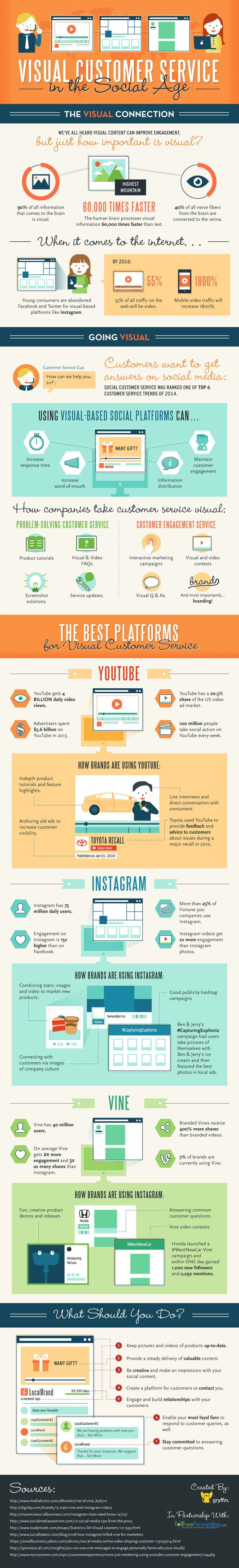 Visual Customer Service in the Social Age - #infographic #socialmedia #contentmarketing