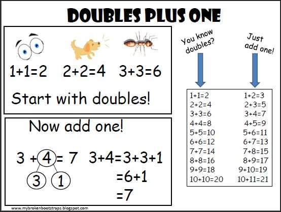 free doubles plus one anchor chart this blog has fantastic rh pinterest com plus one maths guide new syllabus plus one maths guide volume 2