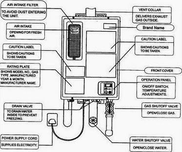 Rinnai Tankless Water Heater Hot Water Heaters Wiring