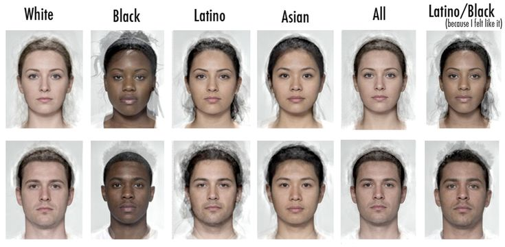 how to draw different races