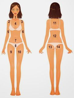 What is your body acne telling you? | 100% GIRLS