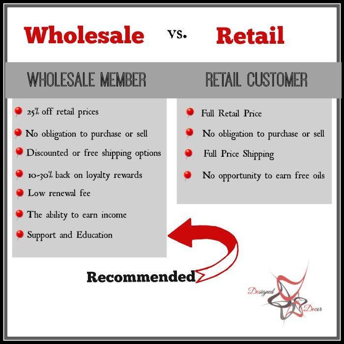 doTERRA- essential- oils- Wholesale -Retail