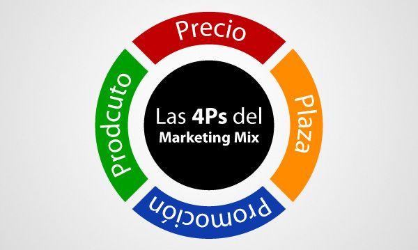 """El caso más común de la misma es también conocido como """"Las cuatro P"""" de la mercadotecnia, junto al Precio, Place (lugar) y Promoción"""