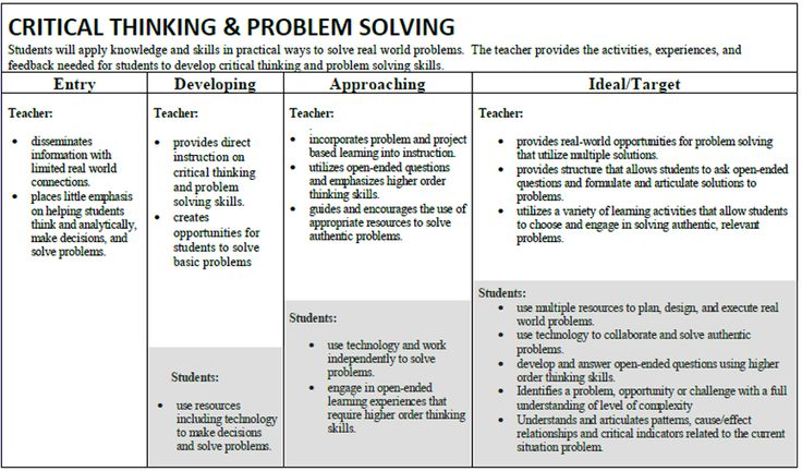 critical thinking in problem solving skills