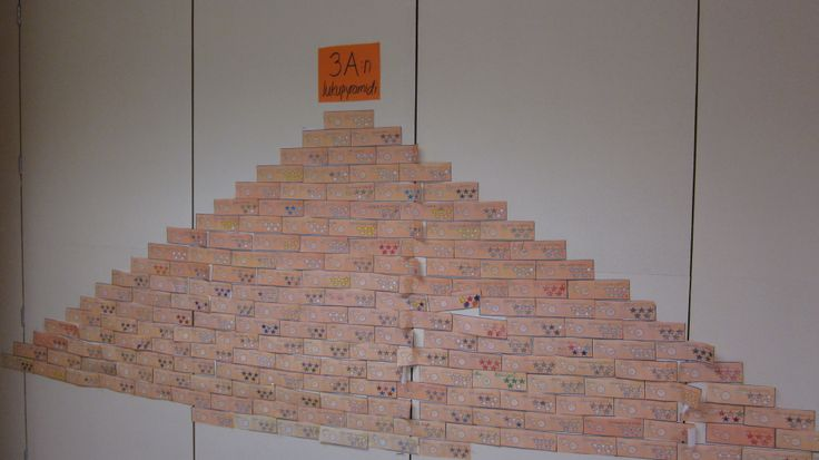 """Lukupyramidi (jokaisesta luetusta kirjasta tehdään """"tiili"""", jossa kerrotaan lukija, kirjan nimi, kirjan sivumäärä ja oma arviointi kirjasta). """"Tiilet"""" ladotaan pyramidin muotoon."""