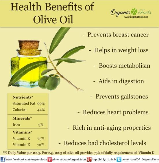 Health benefits of olive oil include treatment for colon, breast cancer, diabetes, heart problems, arthritis, high cholesterol, weight loss, metabolism, digestion, aging and cancer.