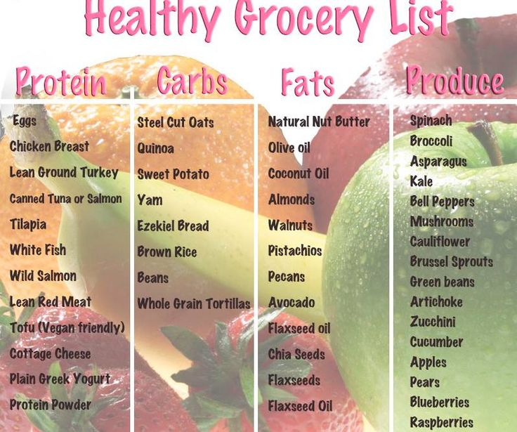 eat clean grocery list