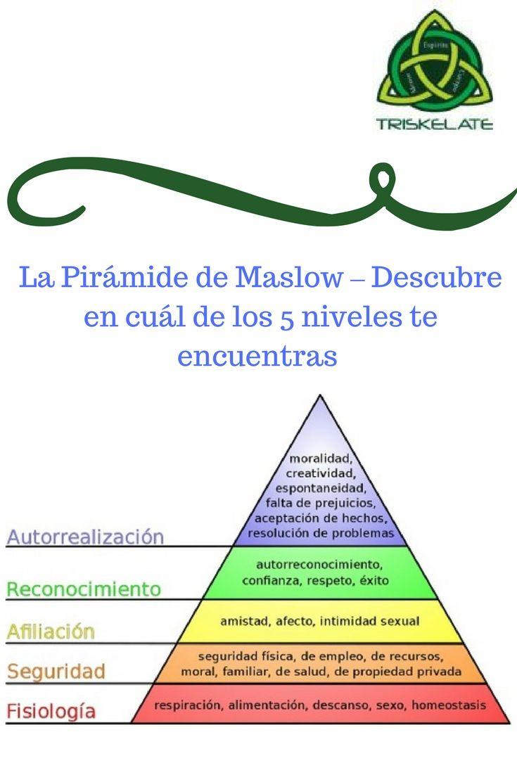 La pirámide de maslow, descubre en qué nivel te encuentras #piramide #maslow #conciencia #evolucion