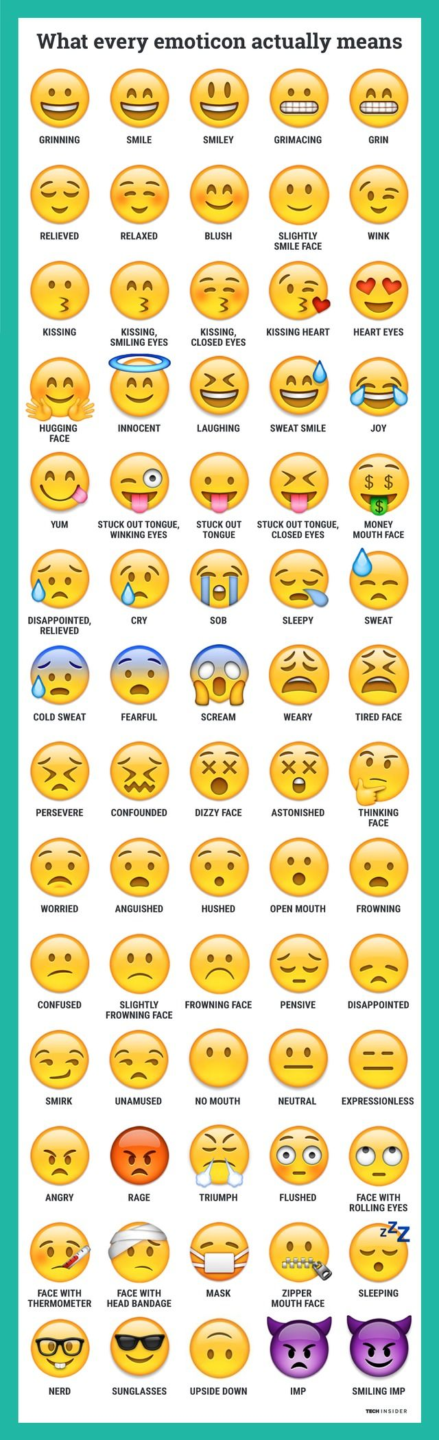 Best 25 smiley emoji ideas on pinterest laughing emoticon emoticons explained what every emoticon actually means buycottarizona