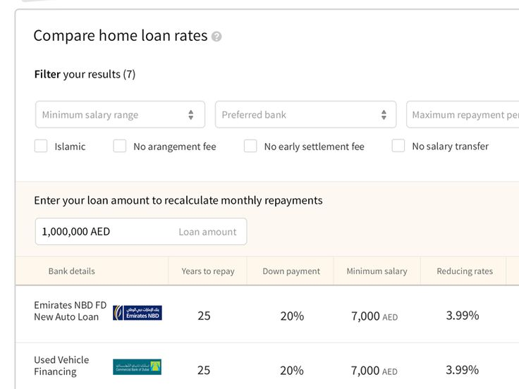 Best  Compare Mortgages Ideas On   Go Compare Life