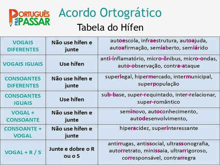 Dica de Português                                                       …