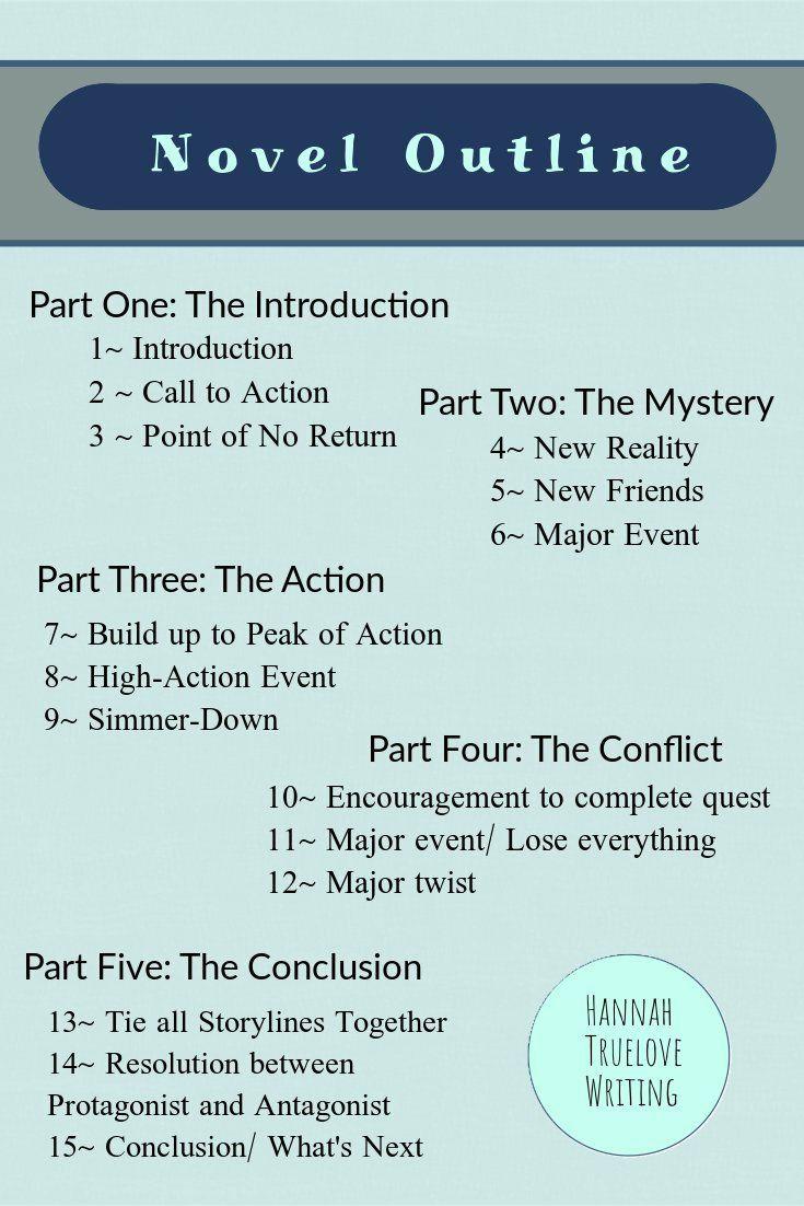 Outlining: How to Write a Novel Blog Series – Hannah Truelove