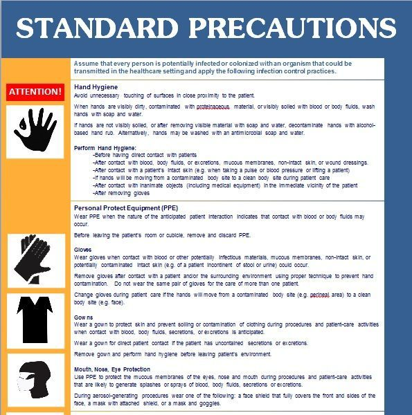 Cdc Standard Precautions Posters Infection Control Infection