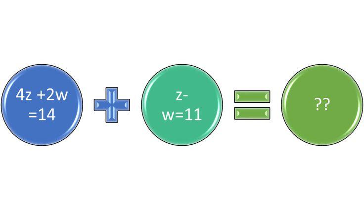 18 best Math Homework Help images on Pinterest | Math homework help ...