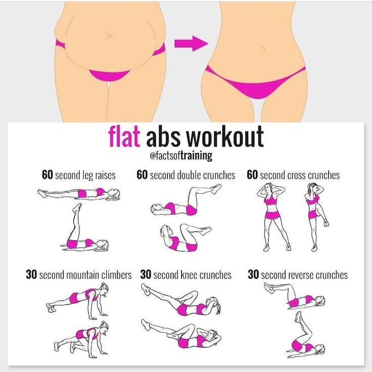 Flat Belly Workout Dance