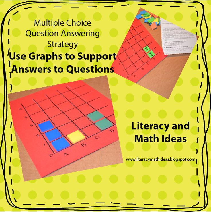 Multiple Choice Question Answering Strategy~Pictures and how-to directions are included with this blog post