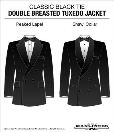 The Tuxedo Jacket - Double Breasted