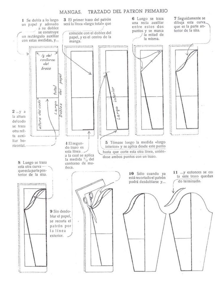 patrones de mangas                                                                                                                                                     Más