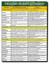 Which ingredients  to use - and which ones to avoid - to create healthy low carb smoothie recipes. Tips on easy and healthy smoothie recipes.