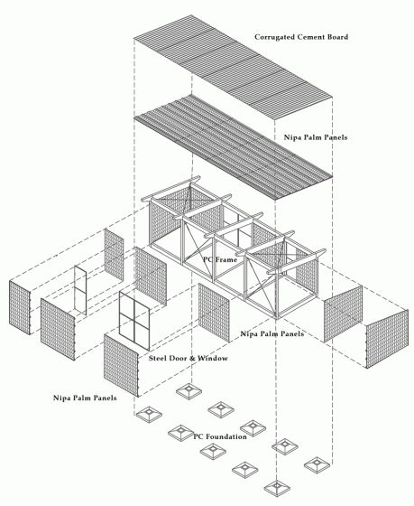Cool Architecture Drawing 15 best construcción images on pinterest | architecture
