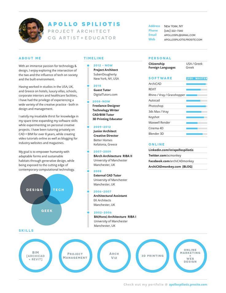 Best Portfolio Images On   Graph Design Page Layout