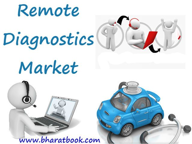 Remote Diagnostics Market  The market for Wi-Fi in remote vehicle diagnostics is set to grow at a CAGR of 11.79% from 2016 to 2021, and is projected to reach USD 21.9 million by 2021