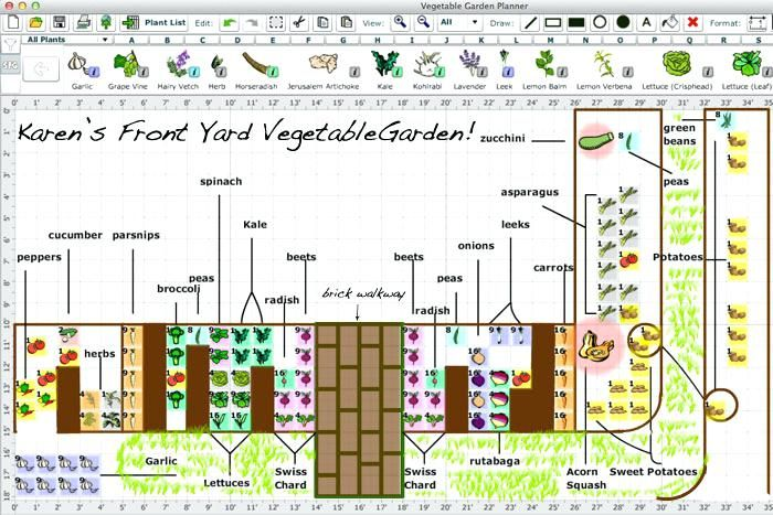 Free Garden Planner Advice And Resources Free Garden Planner Tool Vegetable Garden Planning Garden Layout Vegetable Garden Planning Layout