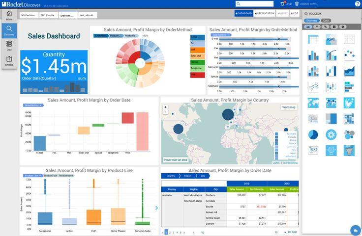 Rocket Software Self-Service Data Preparation and Visualization for IBM i Platform - http://www.predictiveanalyticstoday.com/rocket-software-self-service-data-preparation-visualization-ibm-platform/