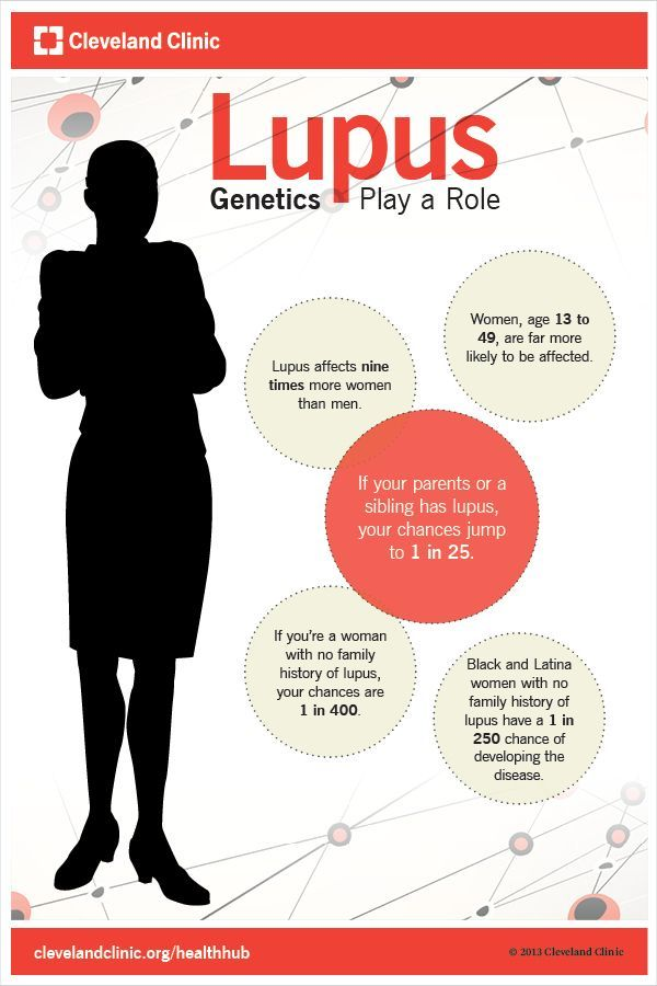 Researchers Unlock The Lupus Family Connection Infographic In