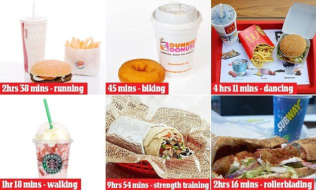 How much exercise it REALLY takes to burn off a Big Mac