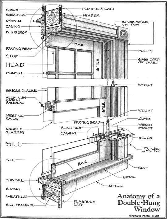 Window Frame  ponents in addition 535506211921447507 besides Door Installation Tips also Double Hung Double Paned Windows From furthermore Double Hung Windows Parts Diagram. on my double hung window diagram