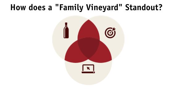 Read the blog post: How does a Family Vineyard Standout in a Market Swamped with Family Vineyards? #WineMarketing by #BruceMcGechan