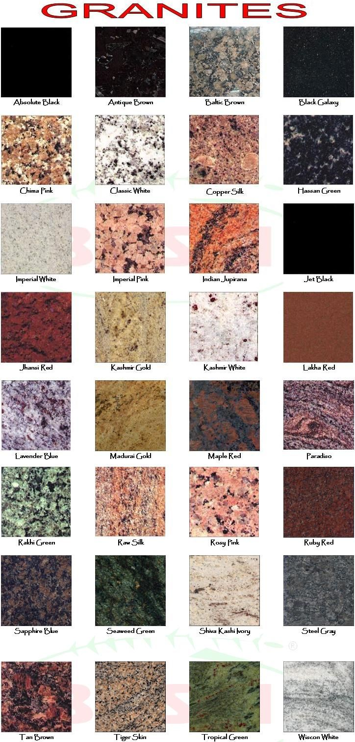 Indian Kitchen Design: Granite Colors: The Best Indian Granite Color Catalog For