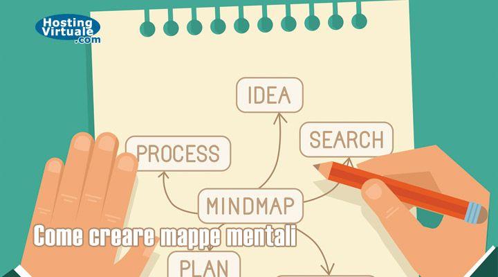 Sai cos'è una mappa mentale e come può esserti utile? Conosci i tool che possono aiutarti a fare mappe mentali in modo pratico e veloce? Scopri le risposte.