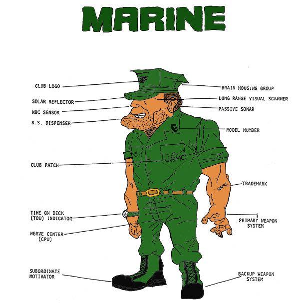 Marine Cartoon   USMC   Pinterest   Cartoon, Hit The and Fans