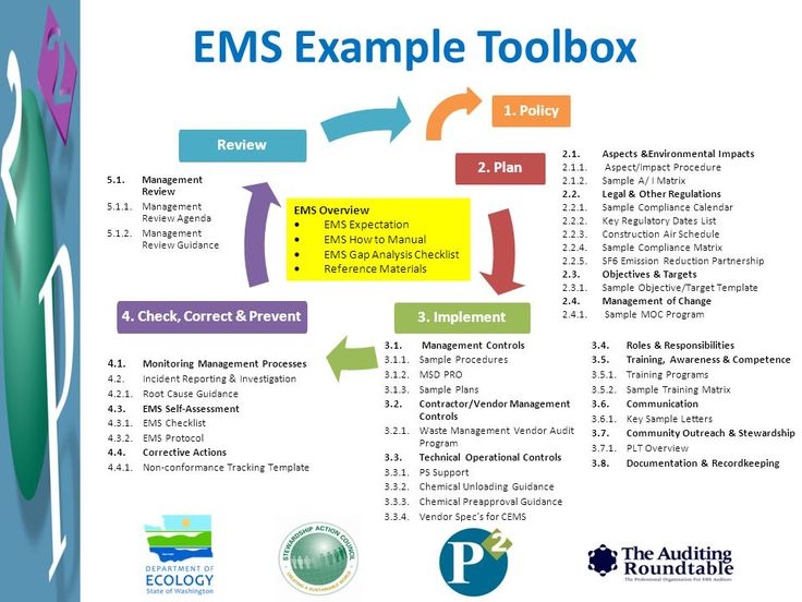 Billedresultat for Core risk assessment matrix ems 02 ISO 14001 - sample health risk assessment
