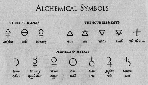chemistry occult symbols witch witchcraft alchemical elements ...