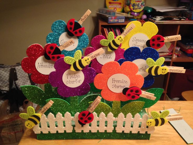Girl Scout Kaper Chart. Job organizer for our Daisy troop.