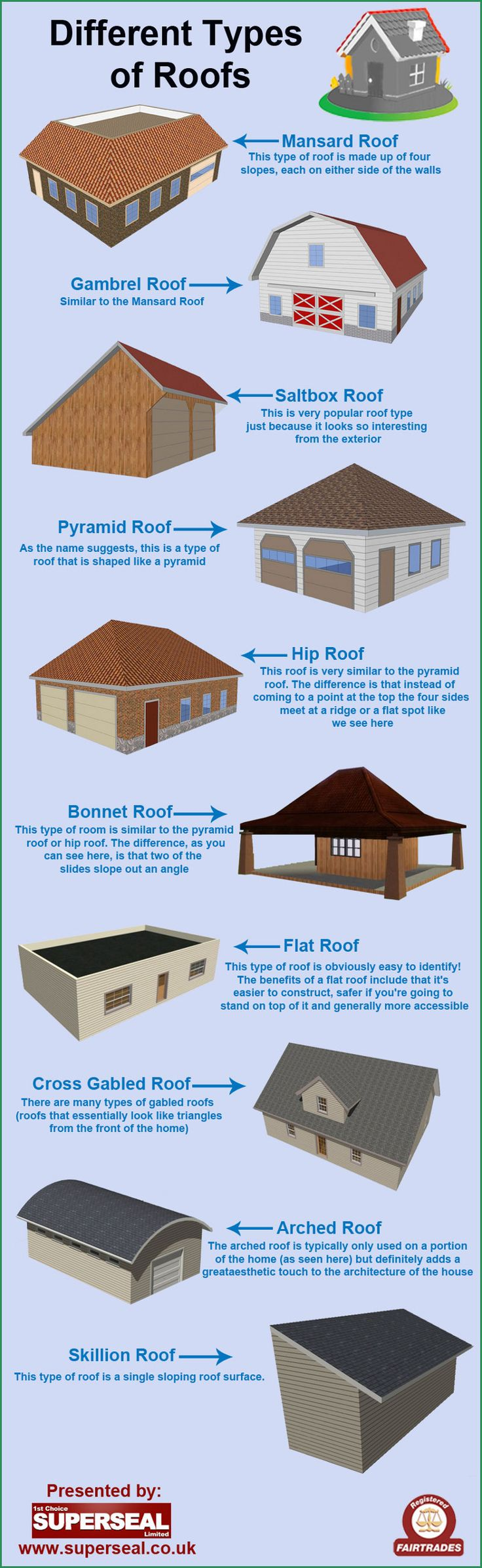 20 Most Common Types Of Roofs For Homes   LandlordStation.com