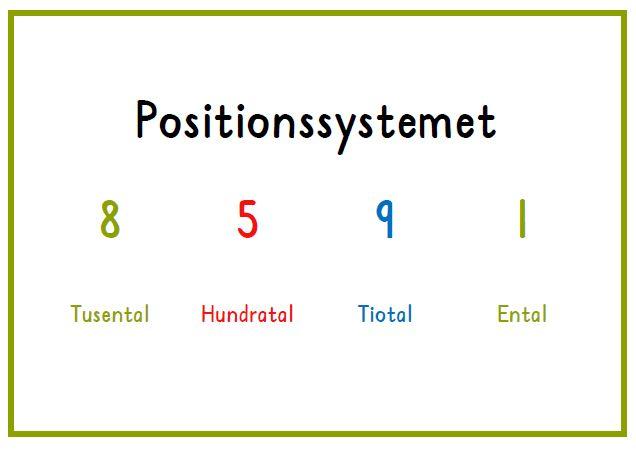 """Inom montessoripedagogiken använder vi bestämda färger för ental, tiotal, hundratal, tusental osv. Se positionssystemet """"Bygga tal"""". Här hittar du planschen som Word-dokument;Positions…"""