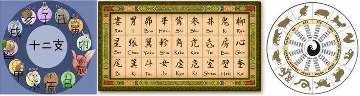 PREVISÃO PARA 2016 SEGUNDO A ASTROLOGIA DO KIA astrologia do ki é um sistema com raízes na metafísica chinesa mas popularizado e desenvolvido no Japão. É uma forma astrológica simples porque está baseada em apenas nove estrelas. Isto embora se possam combinar a estrelas do ano, mês e também o animal do ano para análises mais elaboradas. Esta previsão é uma previsão generalista baseada apenas no ano de nascimento. Para determinar o ming gua do ano de nascimento consulte a tabela no fim deste…