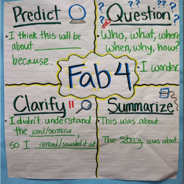 My simple Fab 4 reading poster