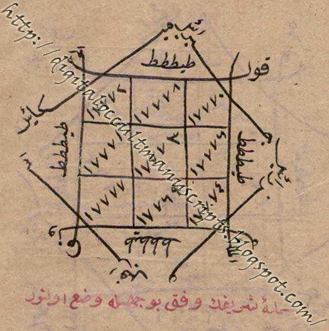 Mejmu'at al-Adi'a we al-Khawas