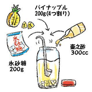 パイナップル酢