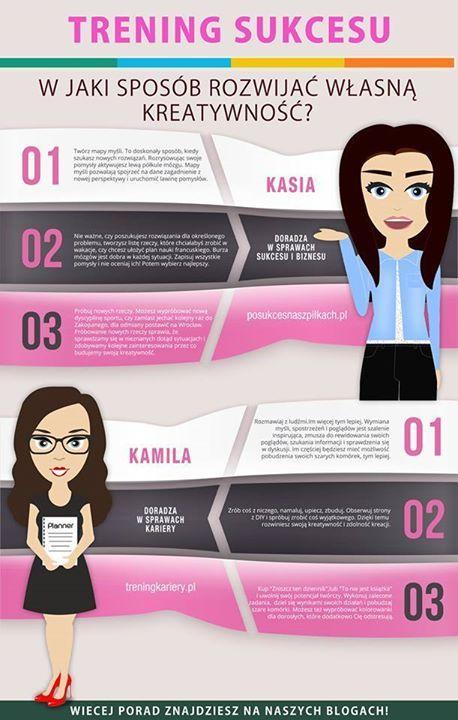 Pełna wersja: http://posukcesnaszpilkach.pl/infografika_kreatywnosc.png