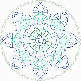 CreatYfke's Crochet Blog